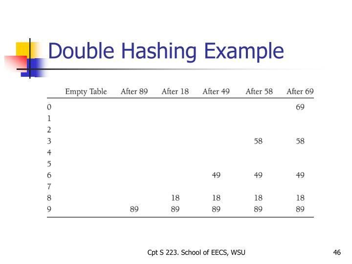 PPT - Hashing & Hash Tables PowerPoint Presentation - ID:3900321