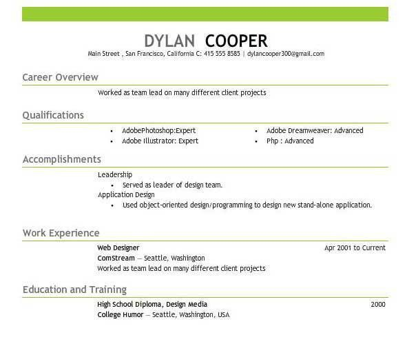 Compare All Pros and Cons of the Best Online Resume Creators ...