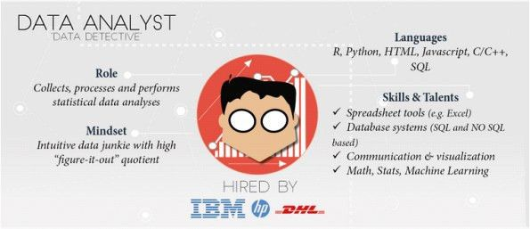 The different data science roles in the industry