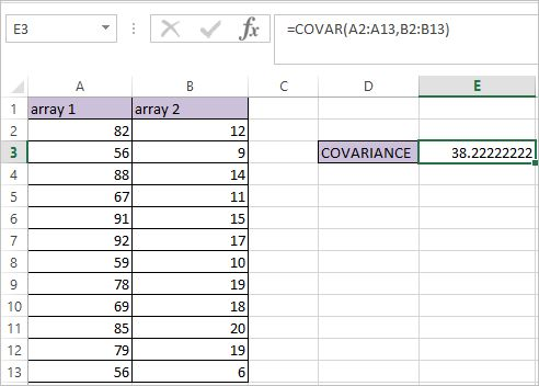 COVAR Function in Excel - Calculate Covariance in Excel ...