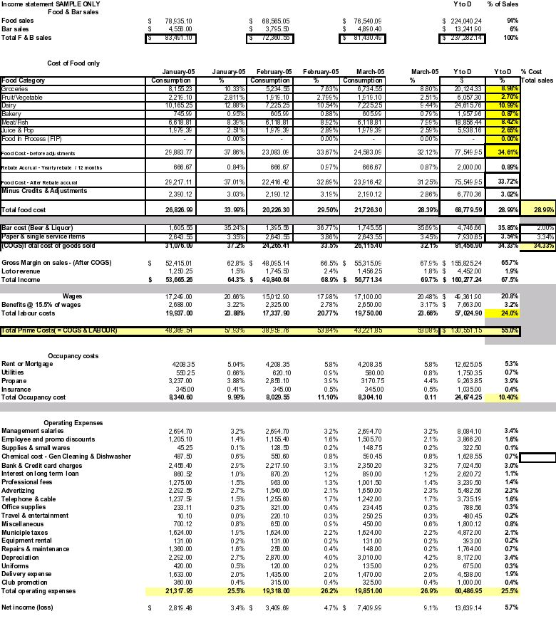 njyloolus: profit and loss statement template free