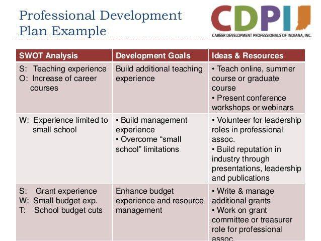 Professional development session cdpi fall 2010 conf