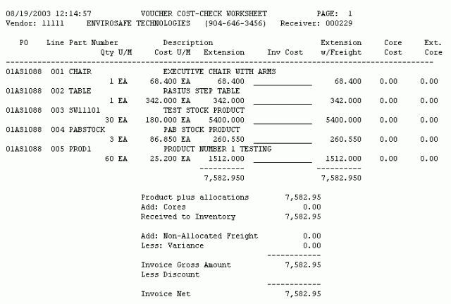 Generate the Voucher Cost-Check Worksheet