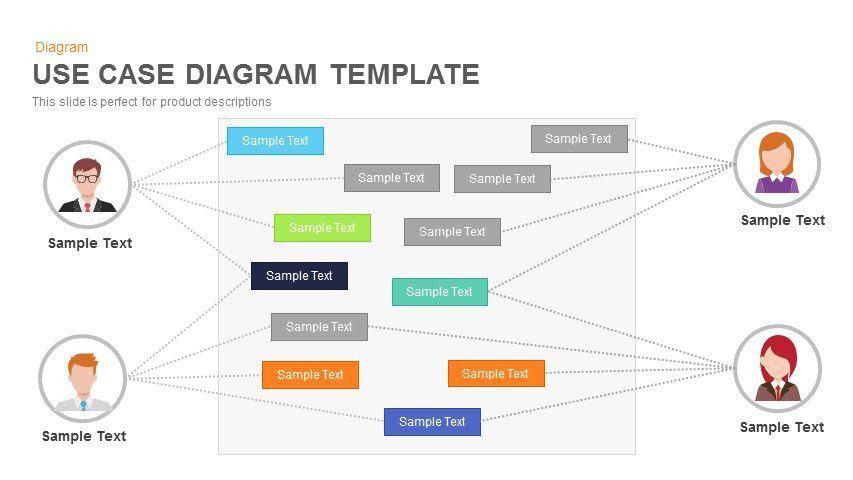 Use Case Diagram Powerpoint and Keynote template | SlideBazaar
