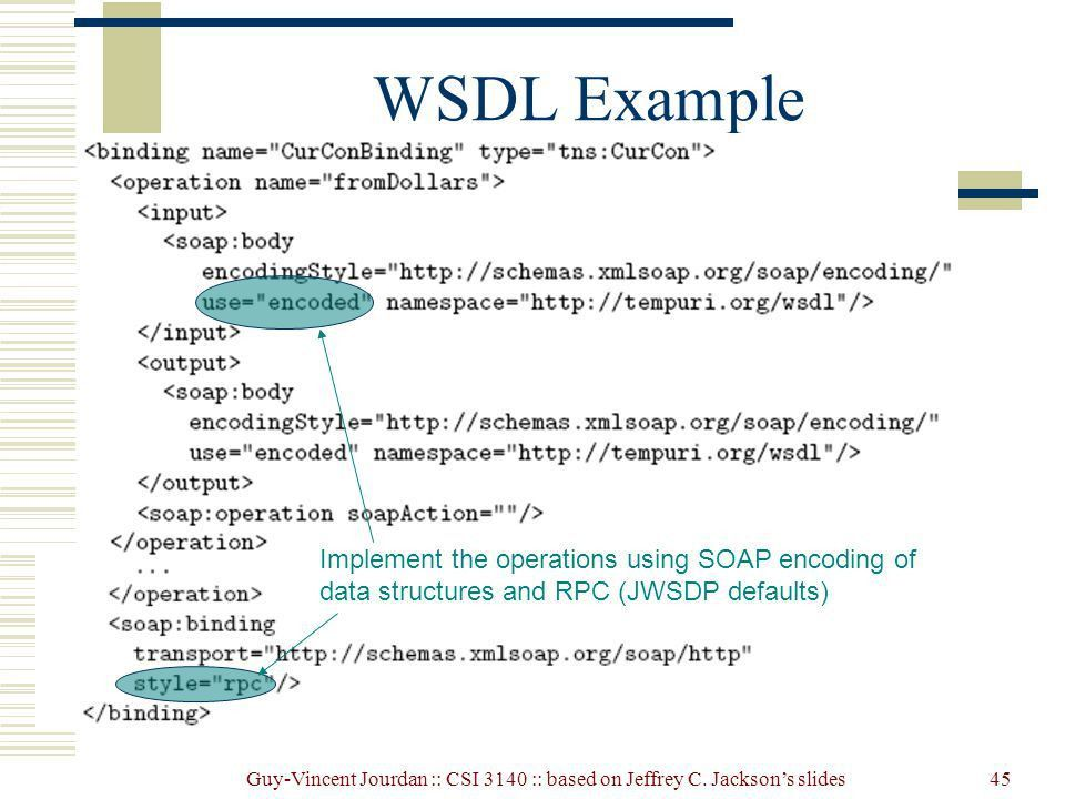 Web Services: JAX-RPC, WSDL, XML Schema, and SOAP - ppt video ...