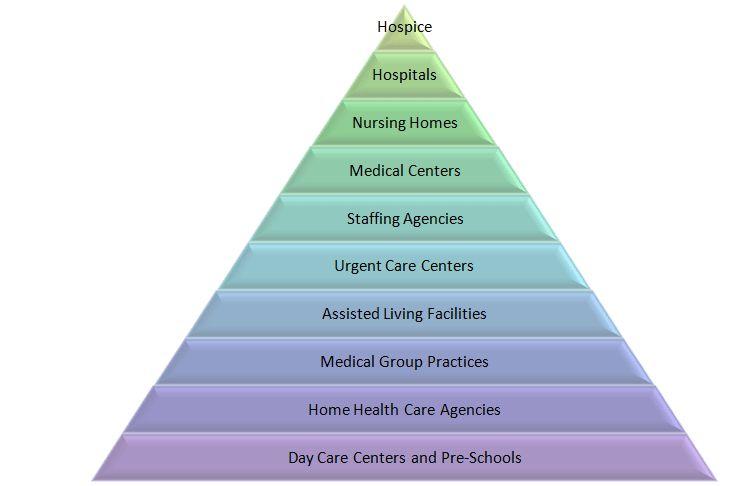 Certified Nursing Assistant Job Description | CNAOnlinePrograms.net