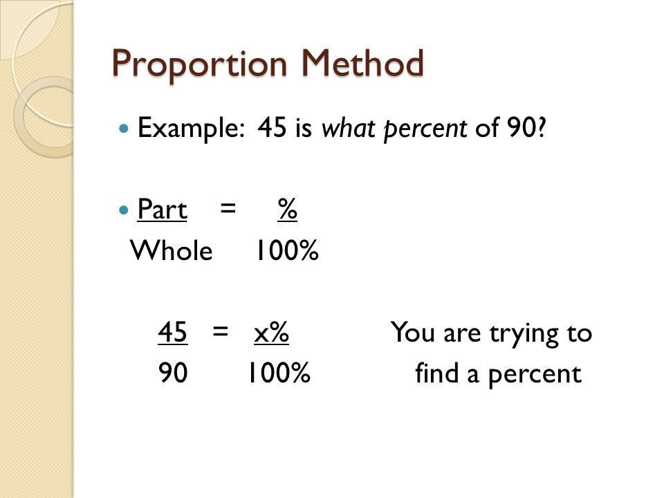 Solving Equations Containing Percents. Percent Proportion Method ...