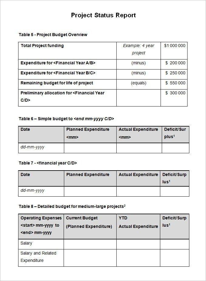 Project Status Update Template | Template idea