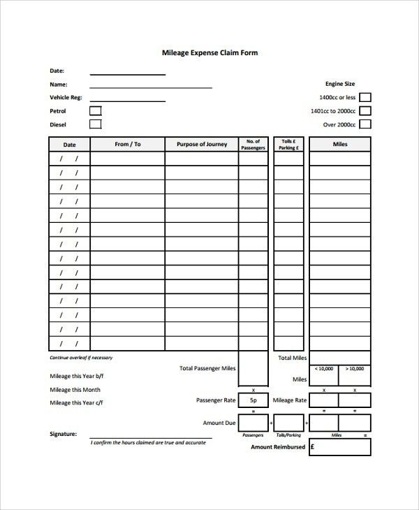 Sample Expense Form - 7+ Documents in PDF, Word