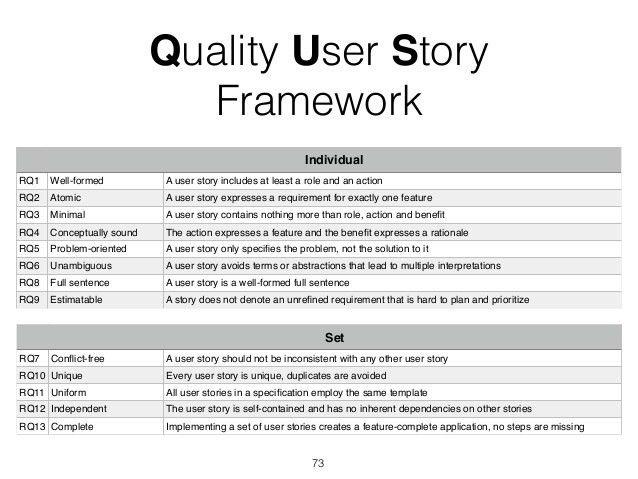 RE tutorial user stories