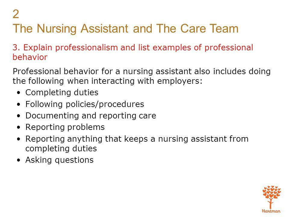 1. Identify the members of the care team and describe how the care ...