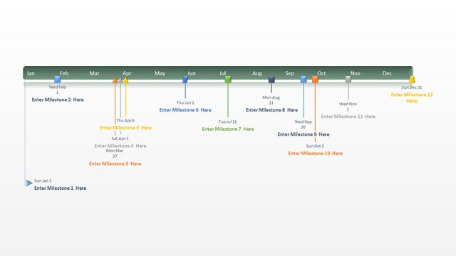 Office Timeline: Sample Timeline for PowerPoint - Free Timeline ...