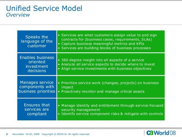 Common Service Definition
