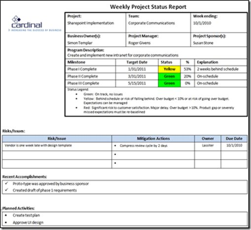 PM Foundations–Project Status Reporting | PM-Foundations
