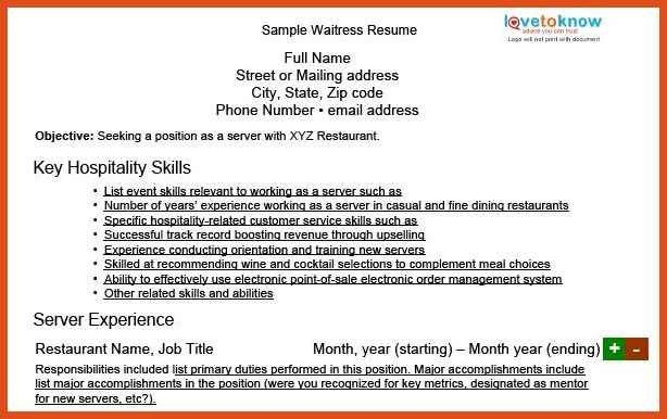 waitress resume | moa format