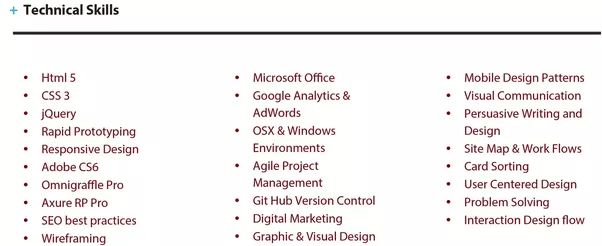 What does the resume/CV of a UI/UX designer who got job at top ...