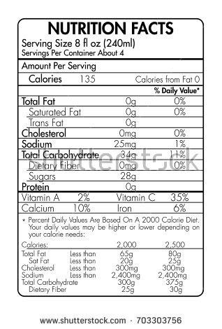 Nutrition Template. foodchoices. 3mf nutritional facts label ...