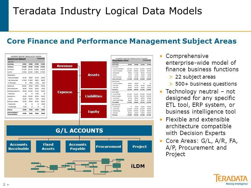 Financial Management Reference Model - ppt video online download