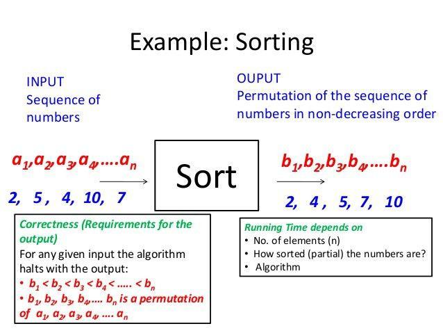 asymptotic analysis and insertion sort analysis
