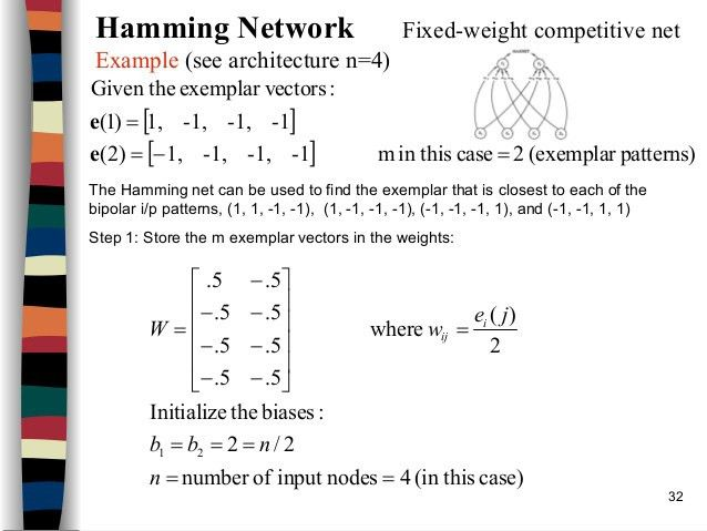 Artificial Neural Networks Lect7: Neural networks based on competition
