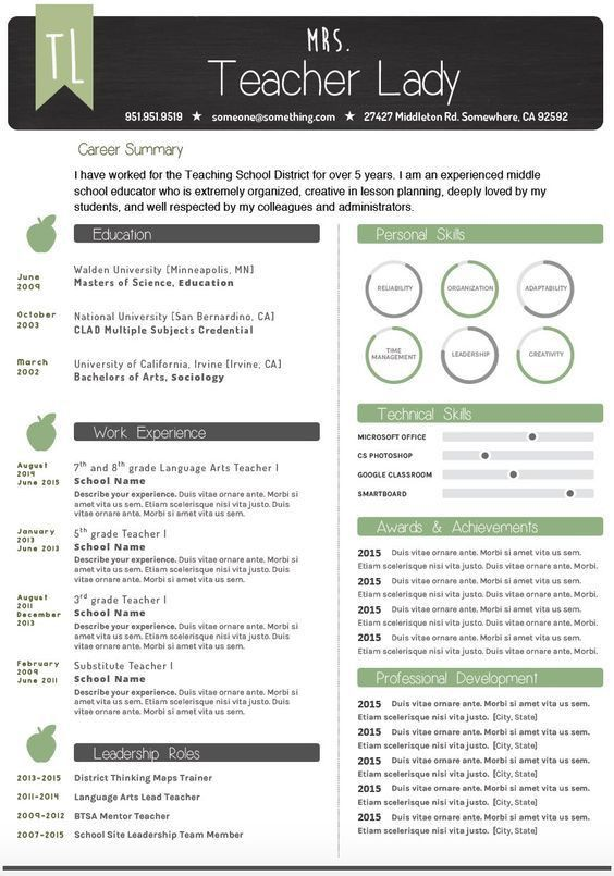Chalkboard Theme Resume Template. Make your resume pop with this ...