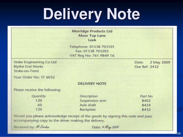 Dbs3024 biz trx week 3 business documentation