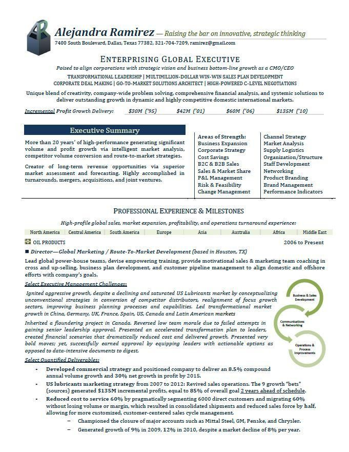 Marketing Executive Resume Samples Resume Sample 5 Senior Sales