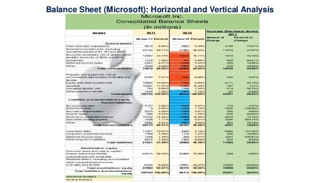balance sheet and marks If you're a regular quickbooks user, you may have experienced a situation in which your cash basis balance sheet is reflecting accounts receivable and accounts payable balances.