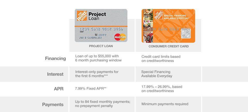 9-19-project-loan-chart-2.jpg
