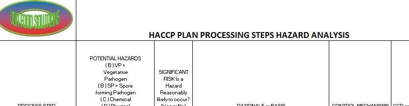 HACCP Plan Form Templates | USA FOOD SOLUTIONS