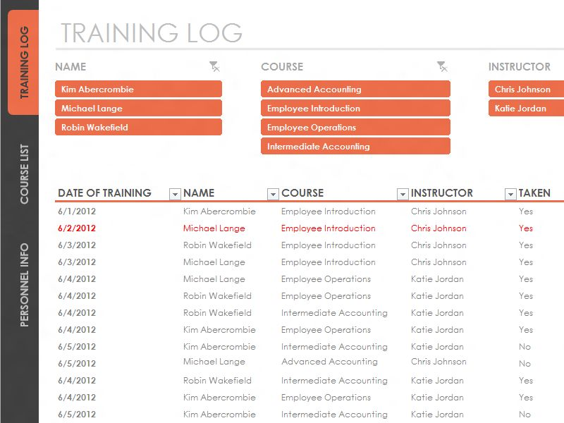 Employee training tracker - Office Templates