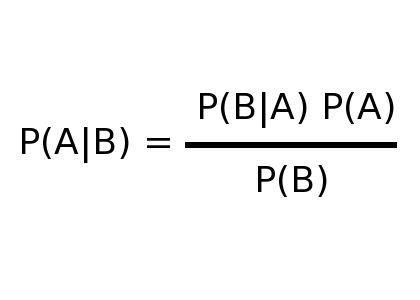 A History of Bayes' Theorem - Less Wrong
