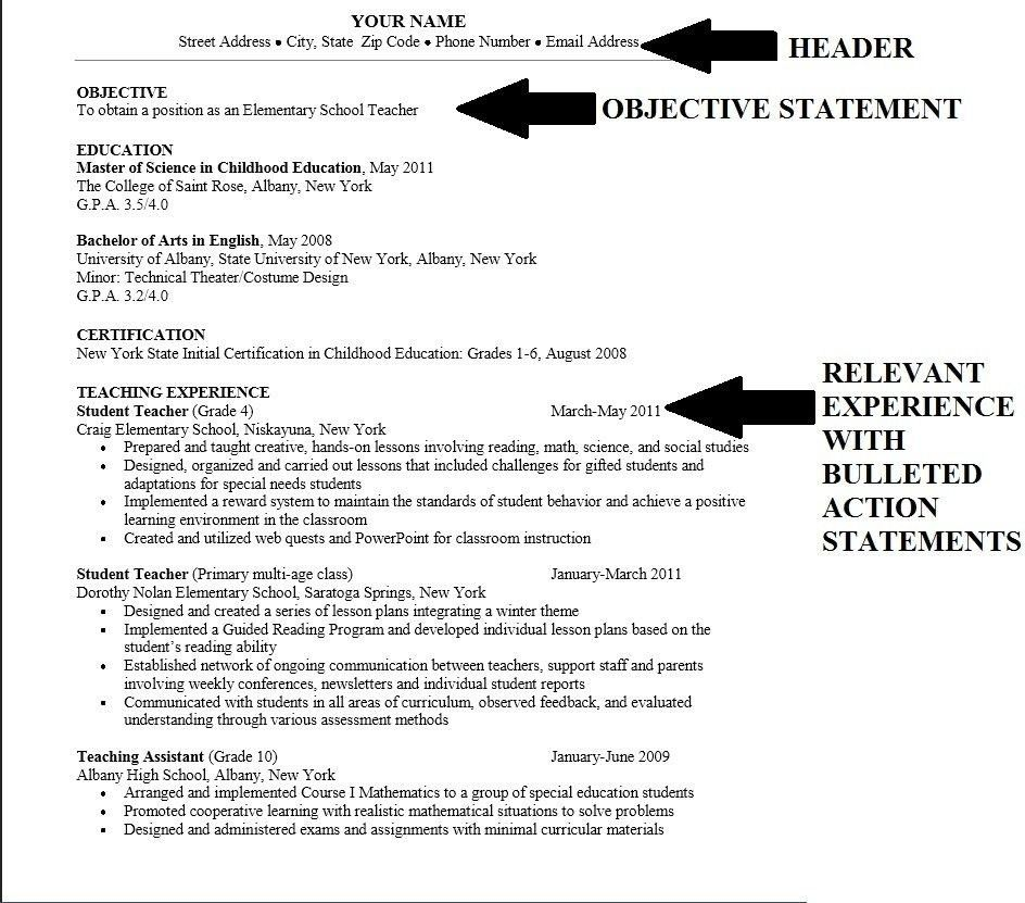 College Resume Objective Examples - Best Resume Collection