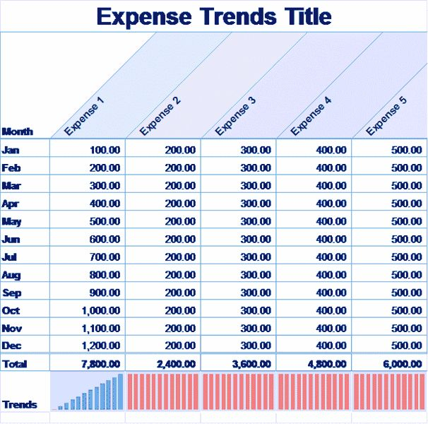 Download small business expense sheet Excel Spreadsheet Templates ...