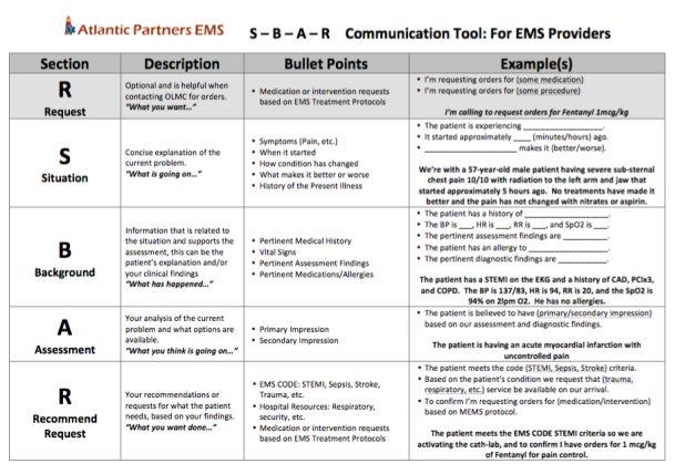 Quality Improvement   Atlantic Partners EMS