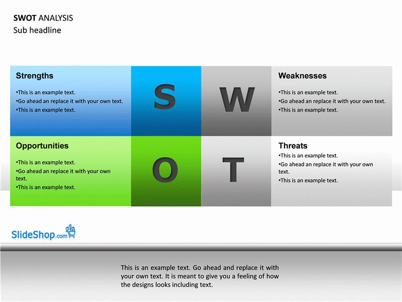 SWOT analysis examples - Office Templates