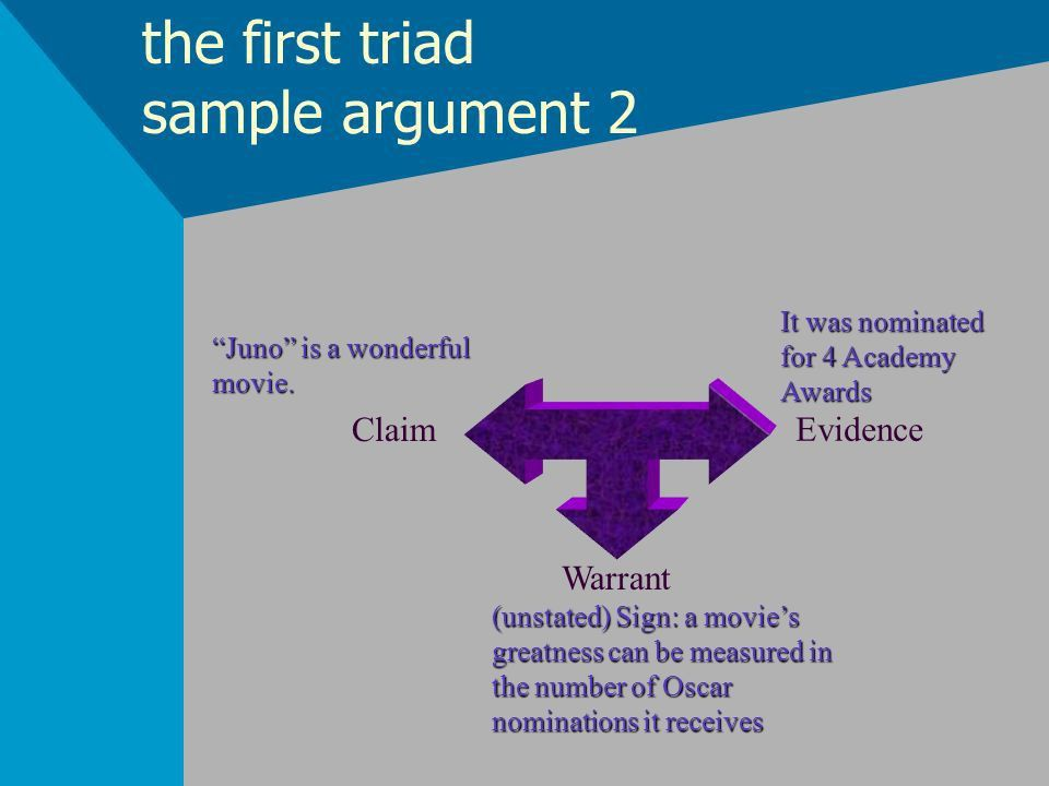 """The Toulmin Model A tool for diagramming """"informal"""" arguments ..."""