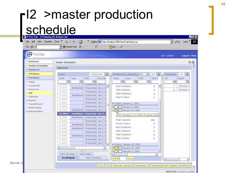 Enterprise e-Business Systems - ppt video online download