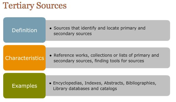What are Primary Sources? - Primary Sources - LibGuides at ...