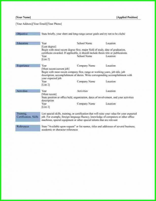 Curriculum Vitae : Resume Template For Sales Position English ...