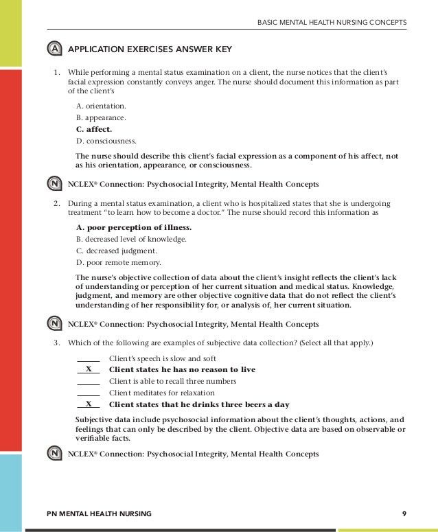 Basic mental health nursing concepts chp 1