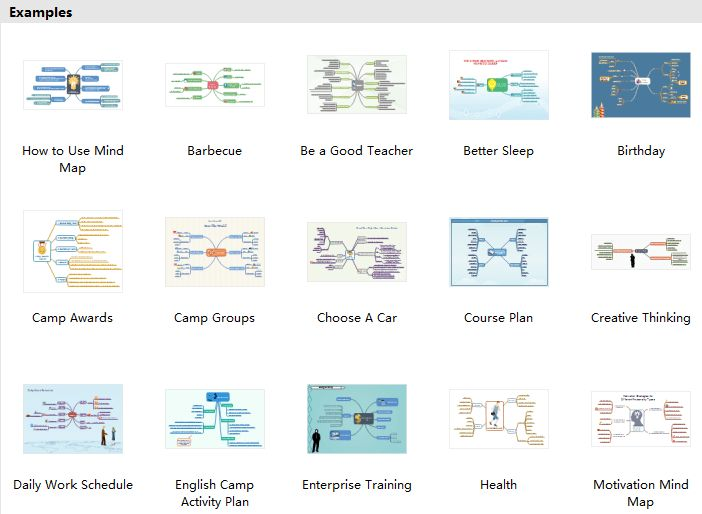 Free Mind Map Templates for Word, PowerPoint, PDF