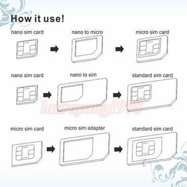 Guide) How to use a Nano Sim Card in the Ga… | Samsung Galaxy S 5