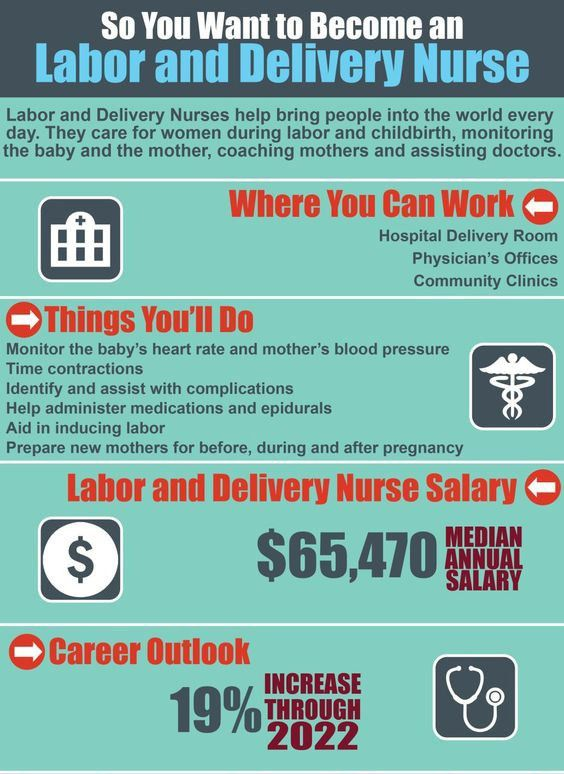 A Comprehensive Overview of Labor and Delivery Nurse Job