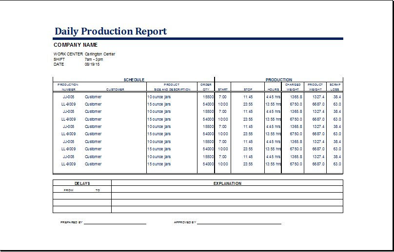Excel Daily Production Report Template | Formal Word Templates