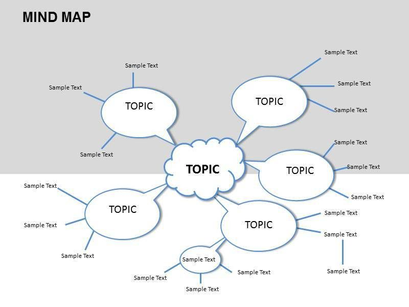 Mind Maps Templates - Contegri.com