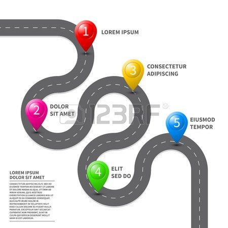 Roadmap Stock Photos. Royalty Free Roadmap Images And Pictures