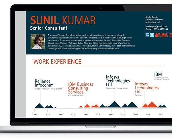 Interactive Resume Builder 35285 | Plgsa.org