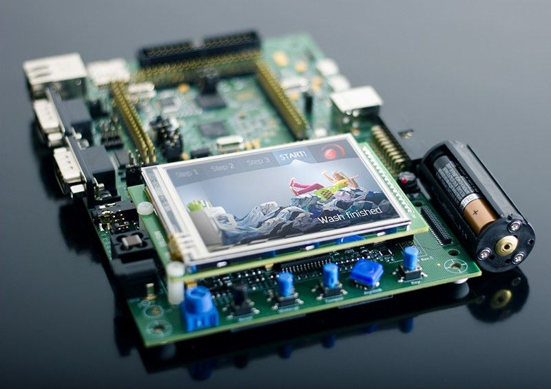 Third-Party Products: Embedded HMI Development with Model-Based ...