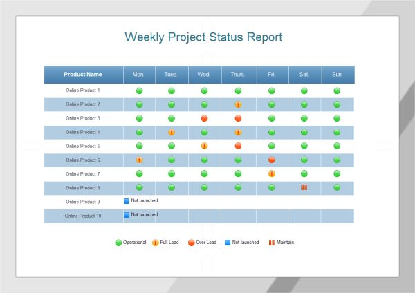 Project Status Templates and Examples